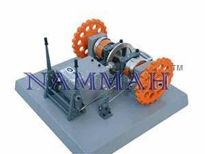 Ground Handling Agricultural Machine Steering Model