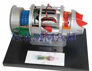 Turbo Jet Engine Model with High pressure Compressor