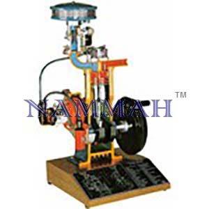 4stroke Petrol Engine Model