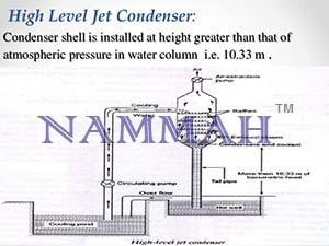 Jet Condenser -- high level