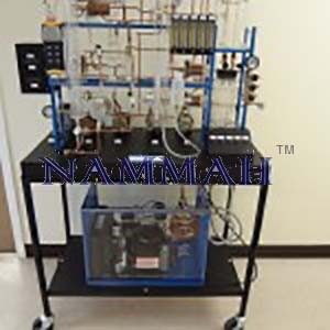 Distillation Training Unit