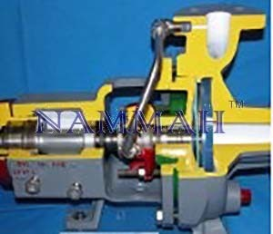Centrifugal Single Stage Pump-