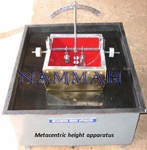 Metacentric Height of Ship Model