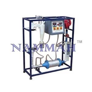 Fluidized Bed dryer Characteristics