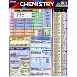 Chemistry Charts