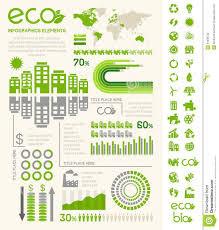 Ecology Charts