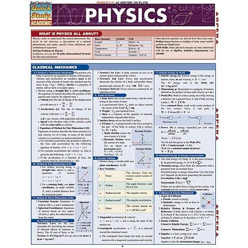 Physics Charts