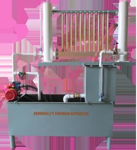Bernoulli's Equation Apparatus