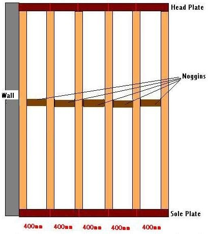 Model of Partition Wall
