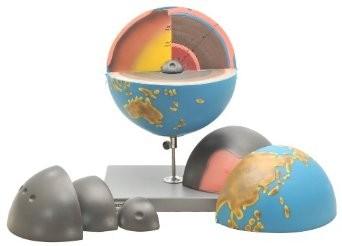 Earth Model 7 Parts