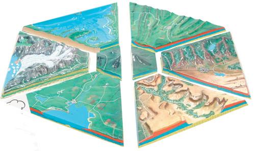 Landforms Model