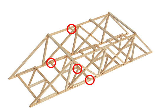 Joints of Trusses